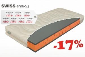 swiss energy_cena